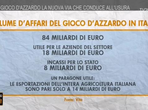 volume affari gioco azzardo italia