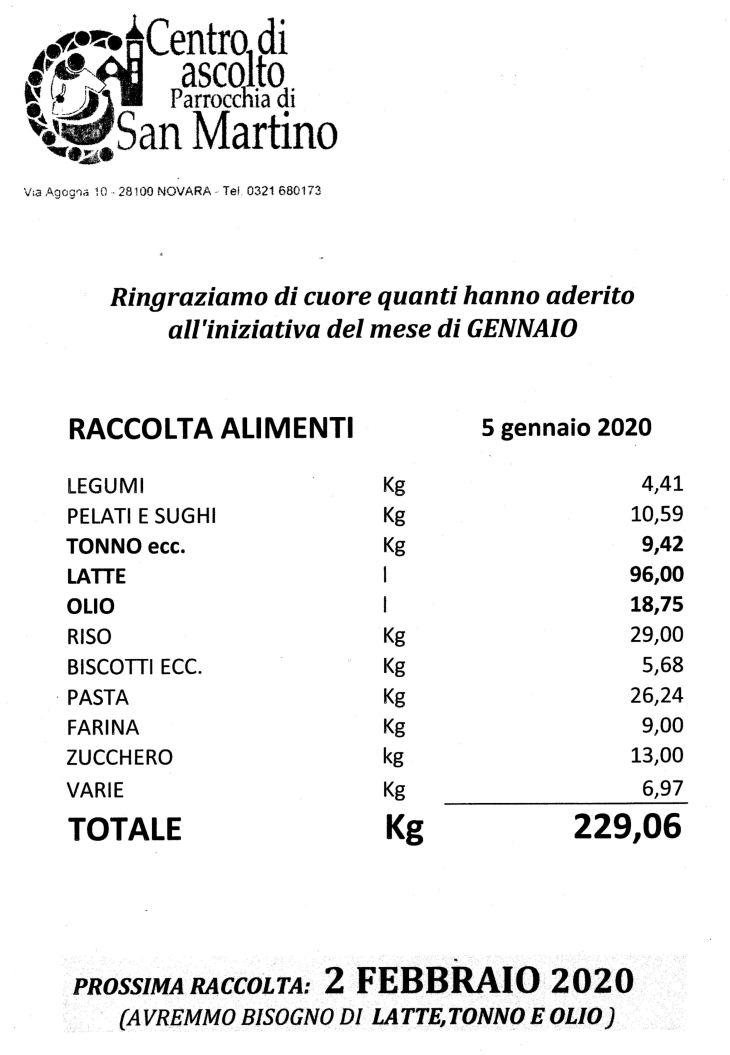 200105 resoconto raccolta generi alimentari centro ascolto caritas gennaio 2020