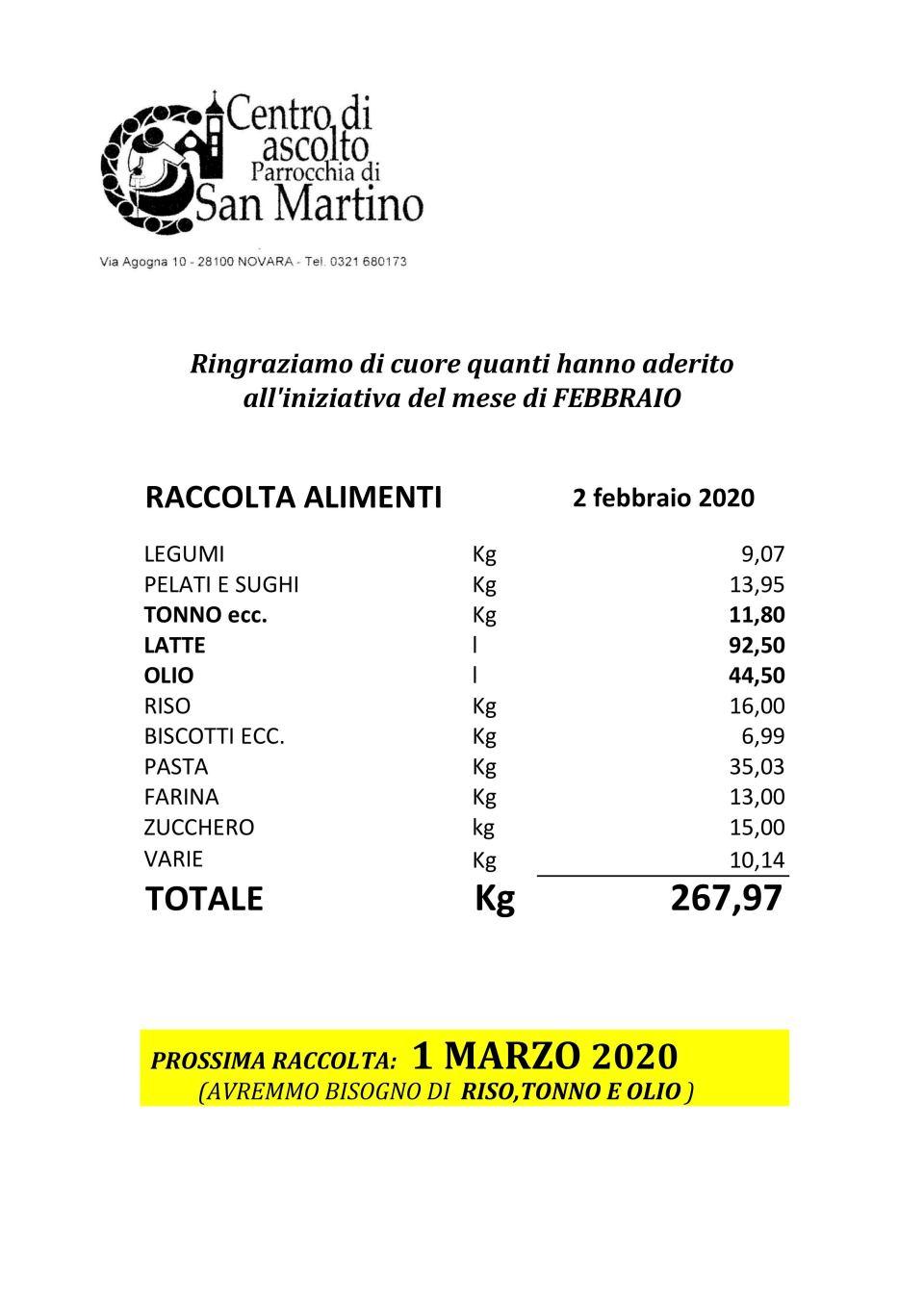 200202 raccolta generi alimentari centro ascolto caritas febbraio 2020
